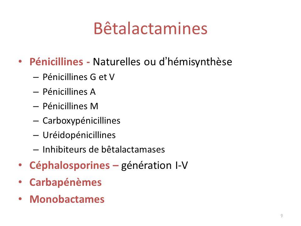 Bêtalactamines Pénicillines - Naturelles ou d hémisynthèse – Pénicillines G et V – Pénicillines A – Pénicillines M – Carboxypénicillines – Uréidopénic