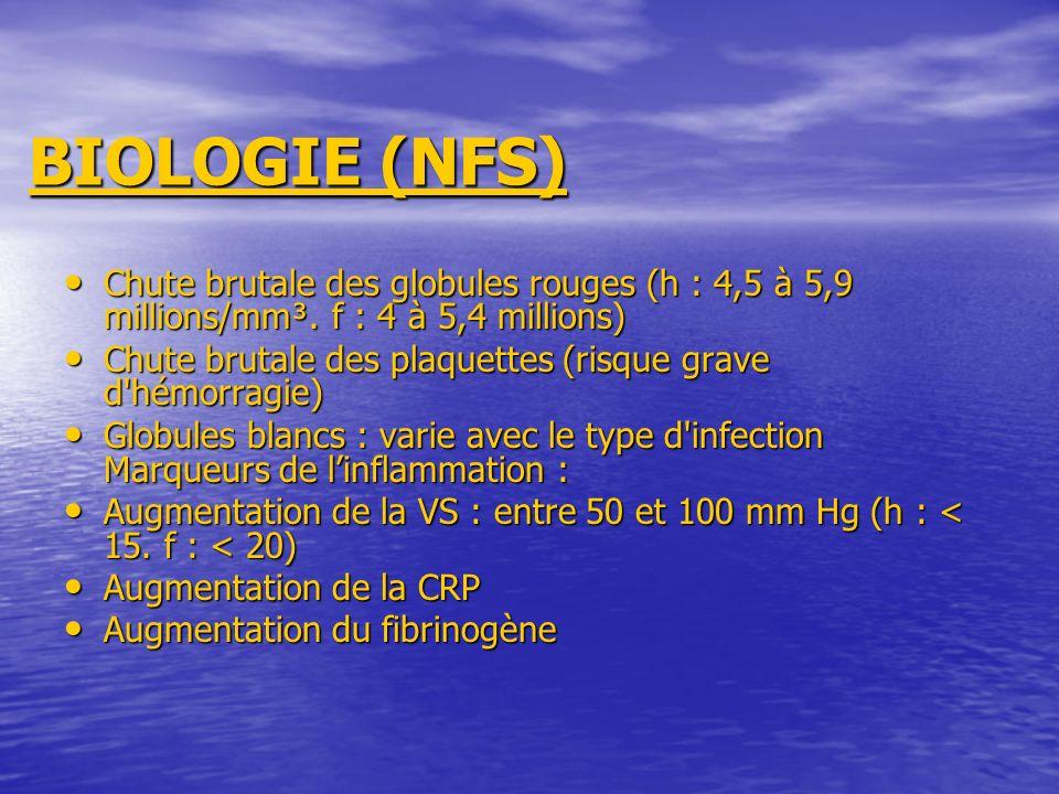 BIOLOGIE (NFS) Chute brutale des globules rouges (h : 4,5 à 5,9 millions/mm³.