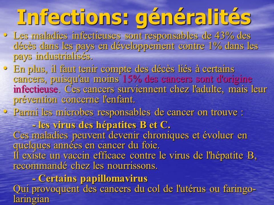 Infections: généralités Les maladies infectieuses sont responsables de 43% des décès dans les pays en développement contre 1% dans les pays industrialisés.