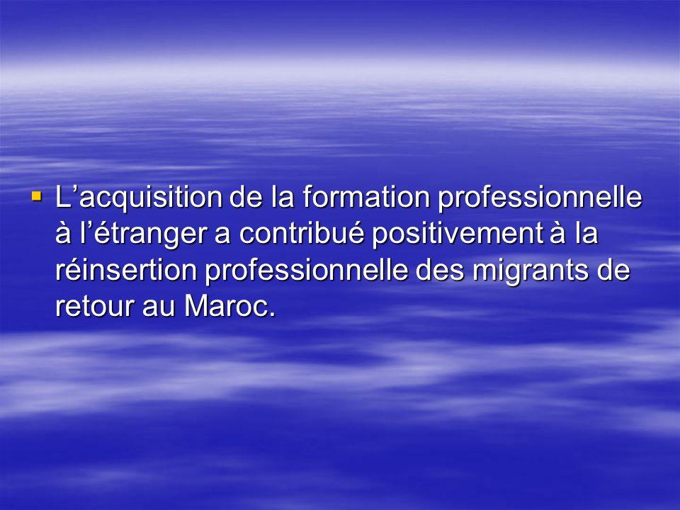 Lacquisition de la formation professionnelle à létranger a contribué positivement à la réinsertion professionnelle des migrants de retour au Maroc. La