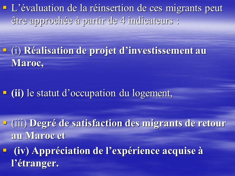 Lévaluation de la réinsertion de ces migrants peut être approchée à partir de 4 indicateurs : Lévaluation de la réinsertion de ces migrants peut être