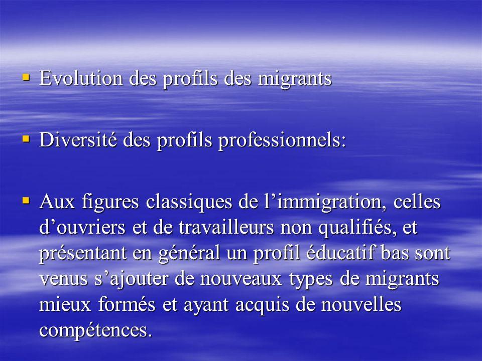 Evolution des profils des migrants Evolution des profils des migrants Diversité des profils professionnels: Diversité des profils professionnels: Aux