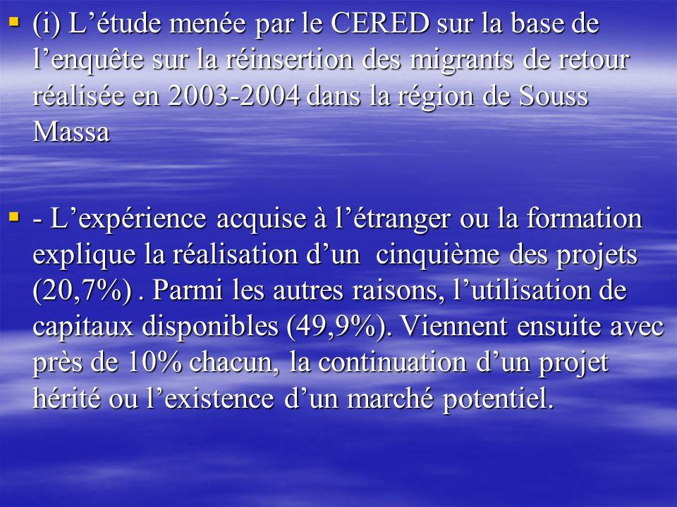 (i) Létude menée par le CERED sur la base de lenquête sur la réinsertion des migrants de retour réalisée en 2003-2004 dans la région de Souss Massa (i