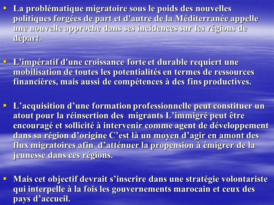 La problématique migratoire sous le poids des nouvelles politiques forgées de part et d'autre de la Méditerranée appelle une nouvelle approche dans se