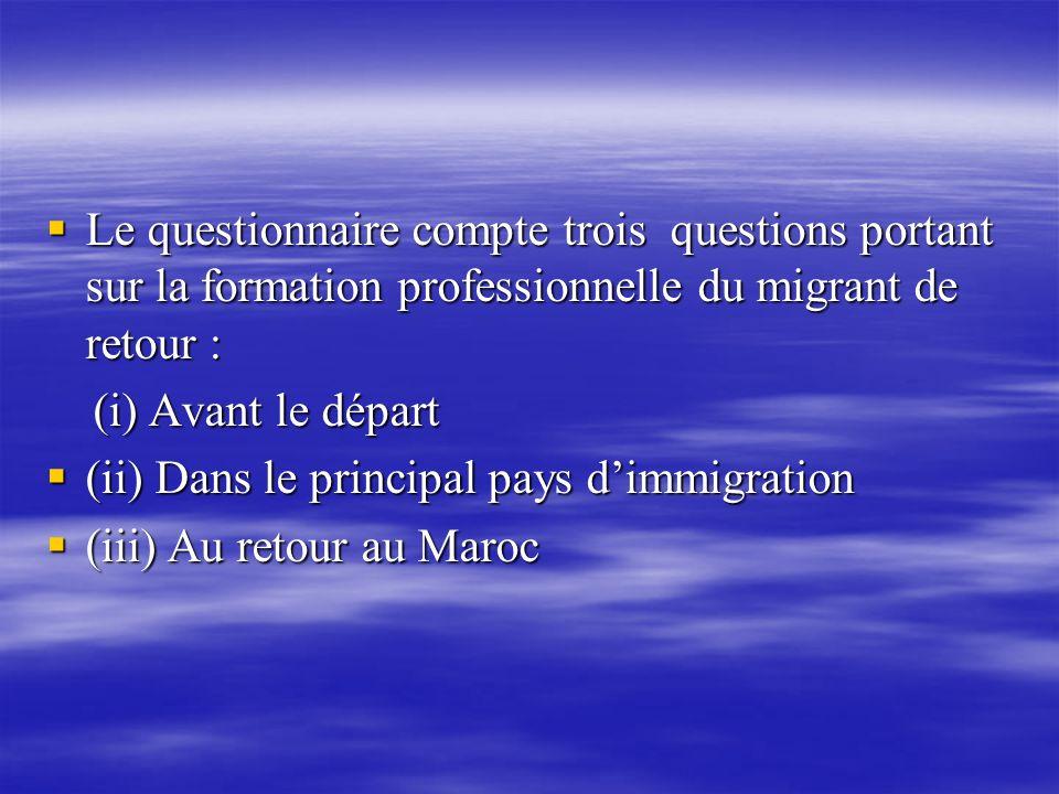 Le questionnaire compte trois questions portant sur la formation professionnelle du migrant de retour : Le questionnaire compte trois questions portan