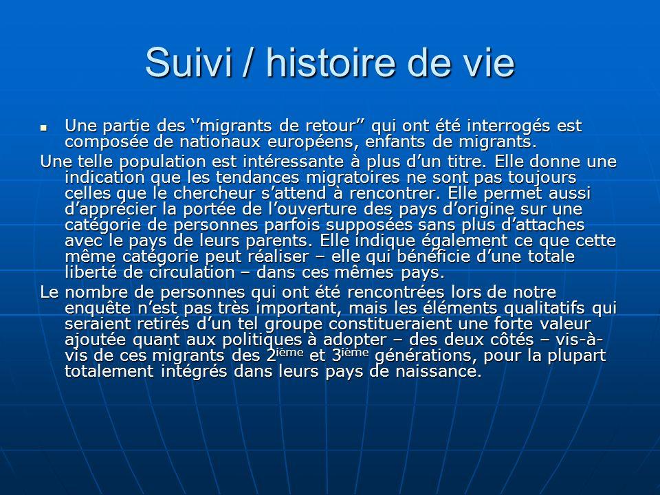 Suivi / histoire de vie Une partie des migrants de retour qui ont été interrogés est composée de nationaux européens, enfants de migrants. Une partie