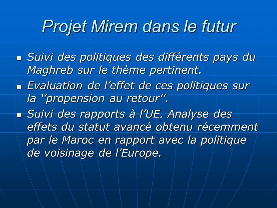 Projet Mirem dans le futur Suivi des politiques des différents pays du Maghreb sur le thème pertinent. Suivi des politiques des différents pays du Mag