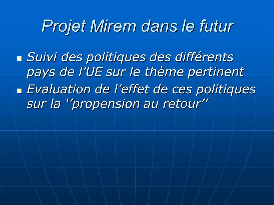 Projet Mirem dans le futur Suivi des politiques des différents pays de lUE sur le thème pertinent Suivi des politiques des différents pays de lUE sur