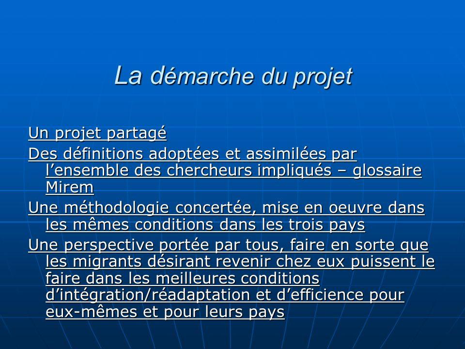 La d émarche du projet Un projet partagé Des définitions adoptées et assimilées par lensemble des chercheurs impliqués – glossaire Mirem Une méthodolo