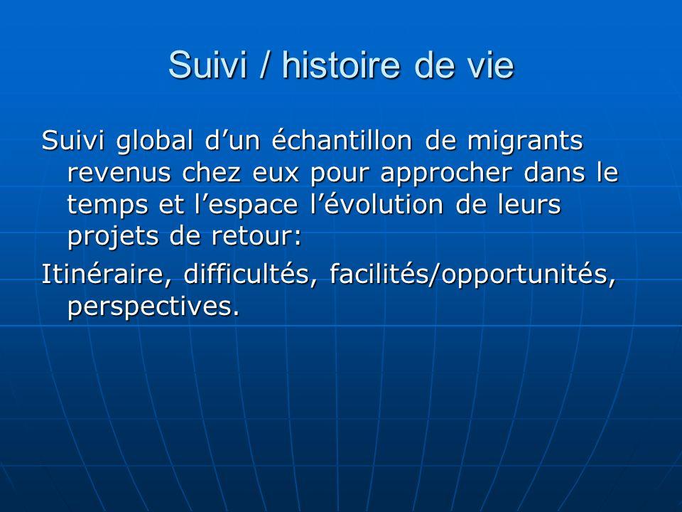 Suivi / histoire de vie Suivi global dun échantillon de migrants revenus chez eux pour approcher dans le temps et lespace lévolution de leurs projets