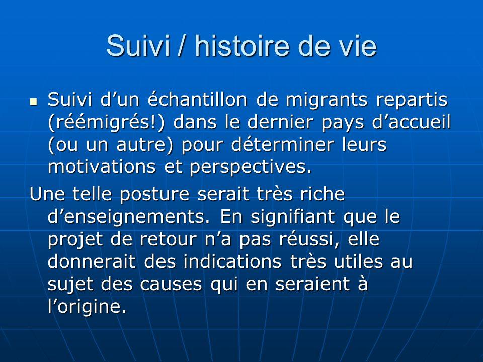 Suivi / histoire de vie Suivi dun échantillon de migrants repartis (réémigrés!) dans le dernier pays daccueil (ou un autre) pour déterminer leurs moti