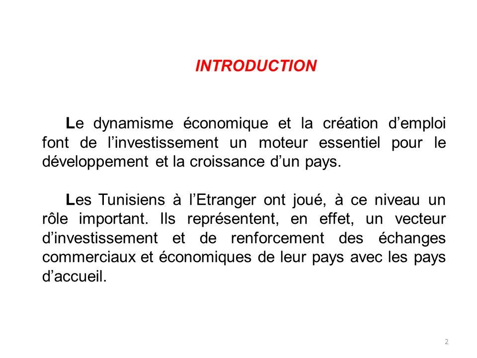 INTRODUCTION Le dynamisme économique et la création demploi font de linvestissement un moteur essentiel pour le développement et la croissance dun pay