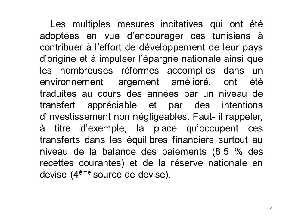 Les multiples mesures incitatives qui ont été adoptées en vue dencourager ces tunisiens à contribuer à leffort de développement de leur pays dorigine