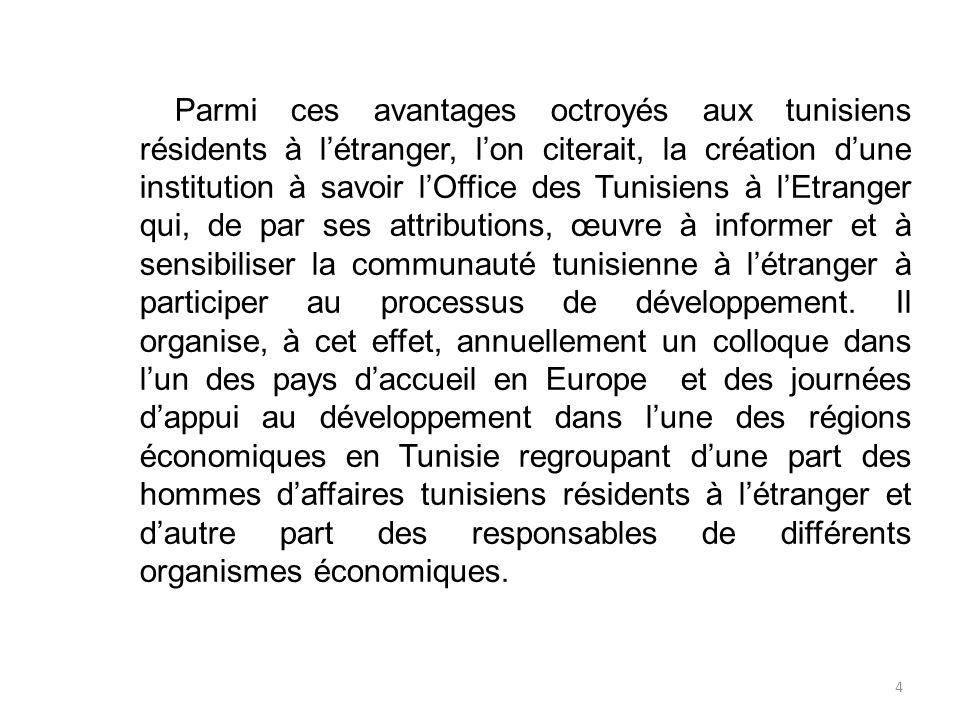 Parmi ces avantages octroyés aux tunisiens résidents à létranger, lon citerait, la création dune institution à savoir lOffice des Tunisiens à lEtrange