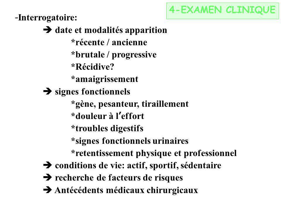 4-EXAMEN CLINIQUE - Interrogatoire: date et modalités apparition *récente / ancienne *brutale / progressive *Récidive.