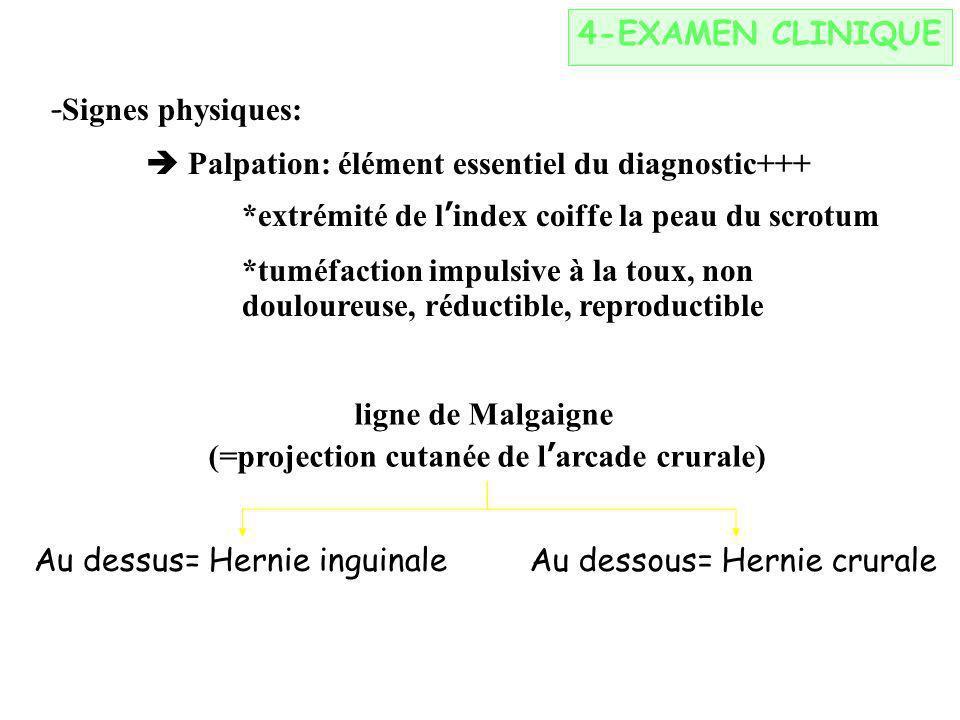 4-EXAMEN CLINIQUE - Signes physiques: Palpation: élément essentiel du diagnostic+++ *extrémité de lindex coiffe la peau du scrotum *tuméfaction impuls