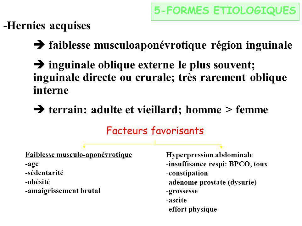 5-FORMES ETIOLOGIQUES - Hernies acquises faiblesse musculoaponévrotique région inguinale inguinale oblique externe le plus souvent; inguinale directe ou crurale; très rarement oblique interne terrain: adulte et vieillard; homme > femme Facteurs favorisants Faiblesse musculo-aponévrotique -age -sédentarité -obésité -amaigrissement brutal Hyperpression abdominale -insuffisance respi: BPCO, toux -constipation -adénome prostate (dysurie) -grossesse -ascite -effort physique