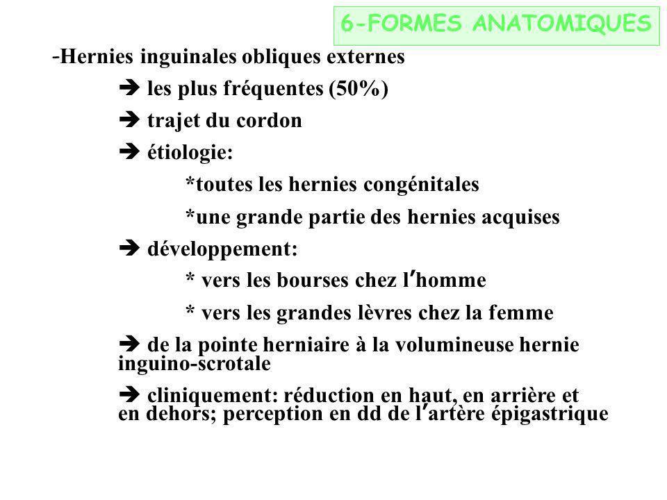 6-FORMES ANATOMIQUES - Hernies inguinales obliques externes les plus fréquentes (50%) trajet du cordon étiologie: *toutes les hernies congénitales *un