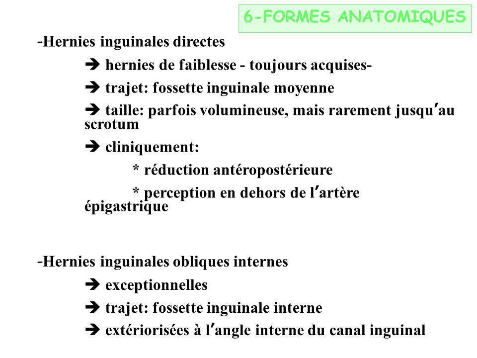 6-FORMES ANATOMIQUES - Hernies inguinales directes hernies de faiblesse - toujours acquises- trajet: fossette inguinale moyenne taille: parfois volumi