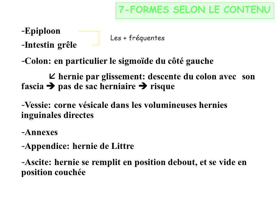 7-FORMES SELON LE CONTENU - Epiploon - Intestin grêle Les + fréquentes - Colon: en particulier le sigmoïde du côté gauche hernie par glissement: desce
