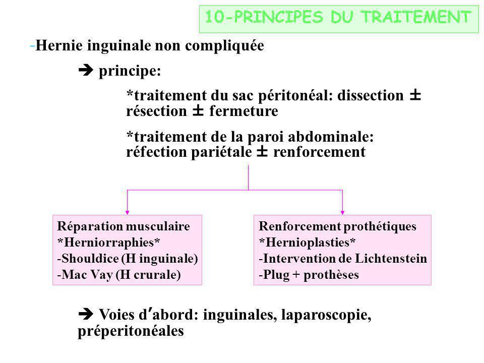 10-PRINCIPES DU TRAITEMENT - Hernie inguinale non compliquée principe: *traitement du sac péritonéal: dissection ± résection ± fermeture *traitement de la paroi abdominale: réfection pariétale ± renforcement Réparation musculaire *Herniorraphies* -Shouldice (H inguinale) -Mac Vay (H crurale) Renforcement prothétiques *Hernioplasties* -Intervention de Lichtenstein -Plug + prothèses Voies dabord: inguinales, laparoscopie, préperitonéales