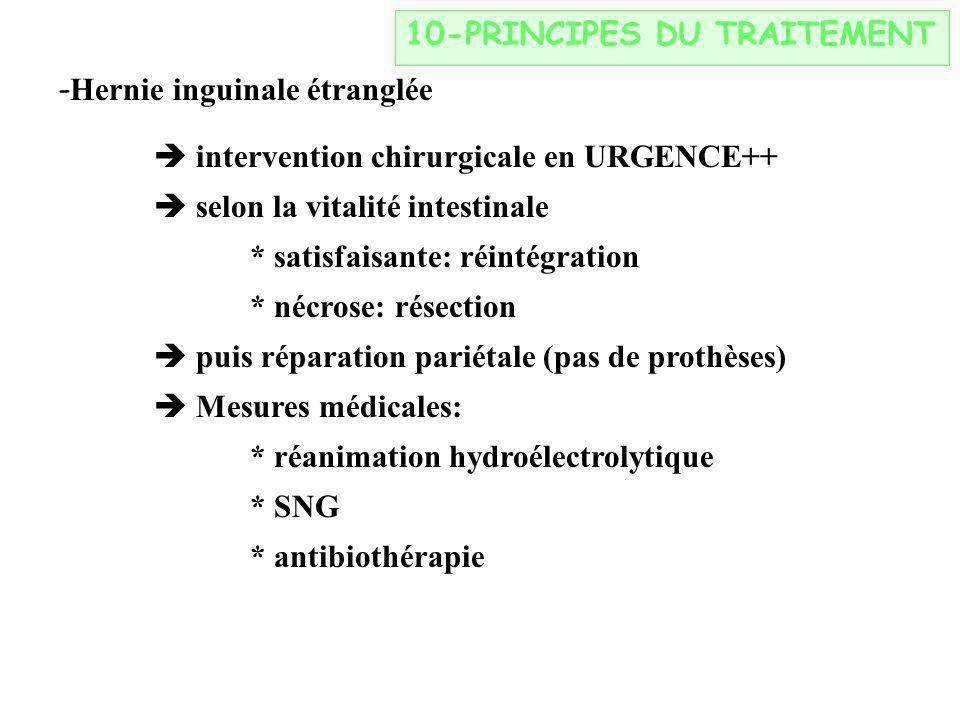 10-PRINCIPES DU TRAITEMENT - Hernie inguinale étranglée intervention chirurgicale en URGENCE++ selon la vitalité intestinale * satisfaisante: réintégration * nécrose: résection puis réparation pariétale (pas de prothèses) Mesures médicales: * réanimation hydroélectrolytique * SNG * antibiothérapie