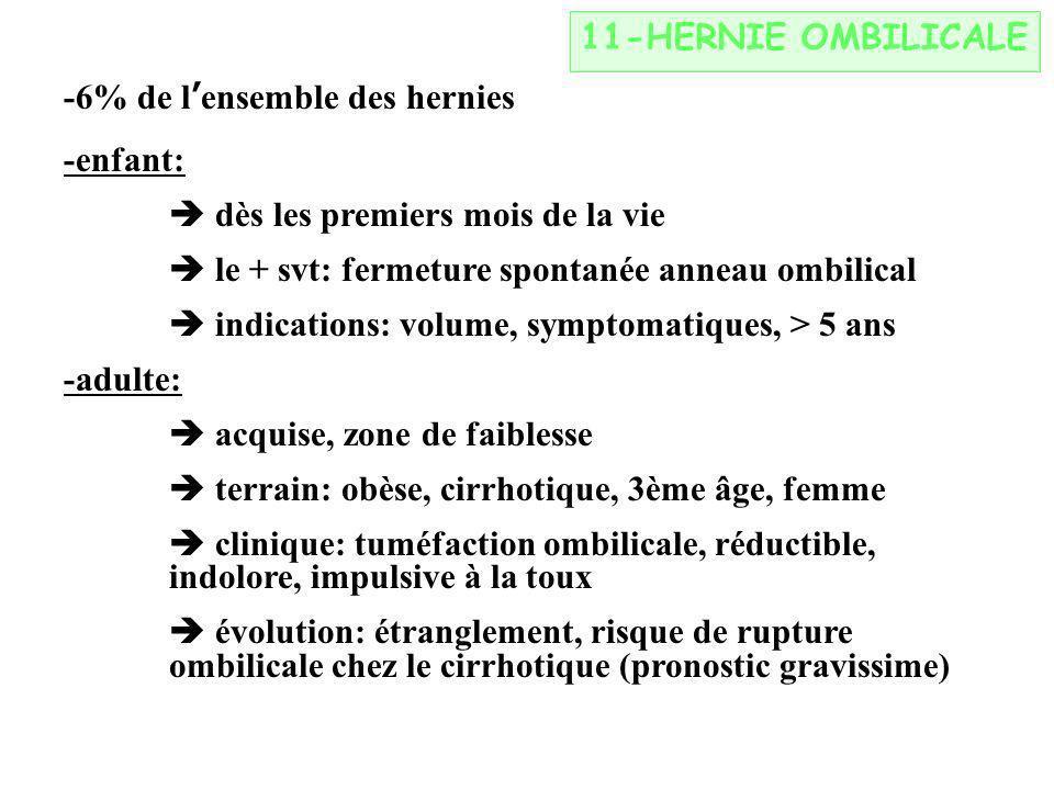 11-HERNIE OMBILICALE -6% de lensemble des hernies -enfant: dès les premiers mois de la vie le + svt: fermeture spontanée anneau ombilical indications:
