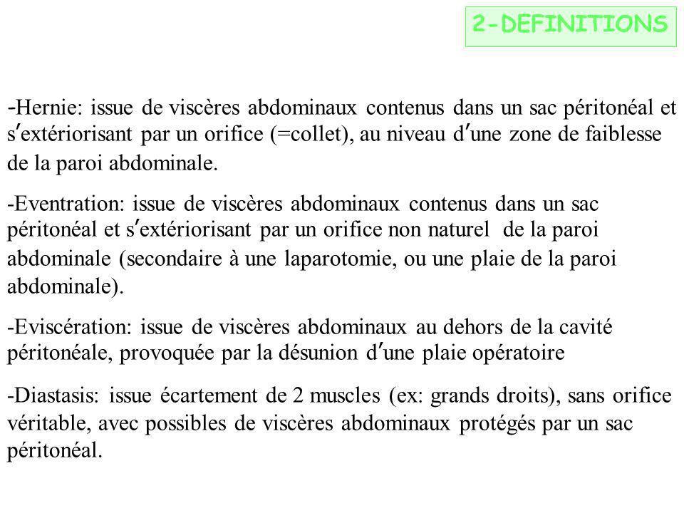 2-DEFINITIONS - Hernie: issue de viscères abdominaux contenus dans un sac péritonéal et sextériorisant par un orifice (=collet), au niveau dune zone de faiblesse de la paroi abdominale.
