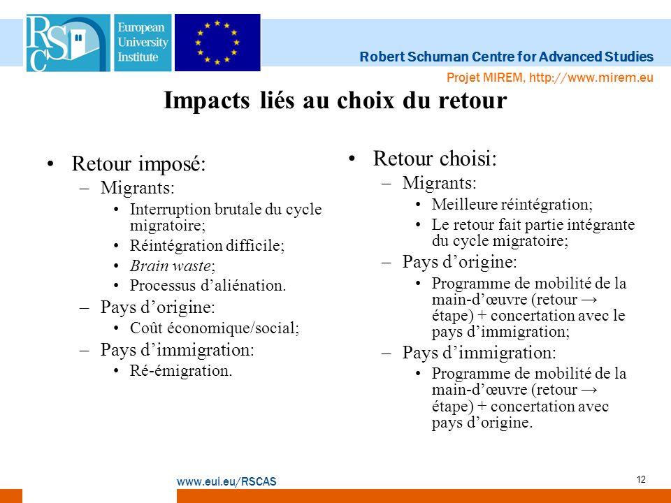 Robert Schuman Centre for Advanced Studies www.eui.eu/RSCAS Projet MIREM, http://www.mirem.eu 12 Impacts liés au choix du retour Retour imposé: –Migra