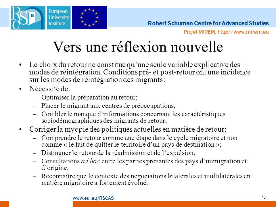Robert Schuman Centre for Advanced Studies www.eui.eu/RSCAS Projet MIREM, http://www.mirem.eu 13 Vers une réflexion nouvelle Le choix du retour ne con