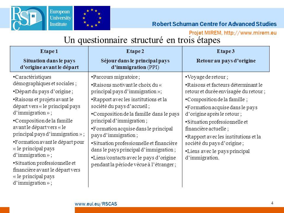 Robert Schuman Centre for Advanced Studies www.eui.eu/RSCAS Projet MIREM, http://www.mirem.eu 4 Un questionnaire structuré en trois étapes Etape 1Etap