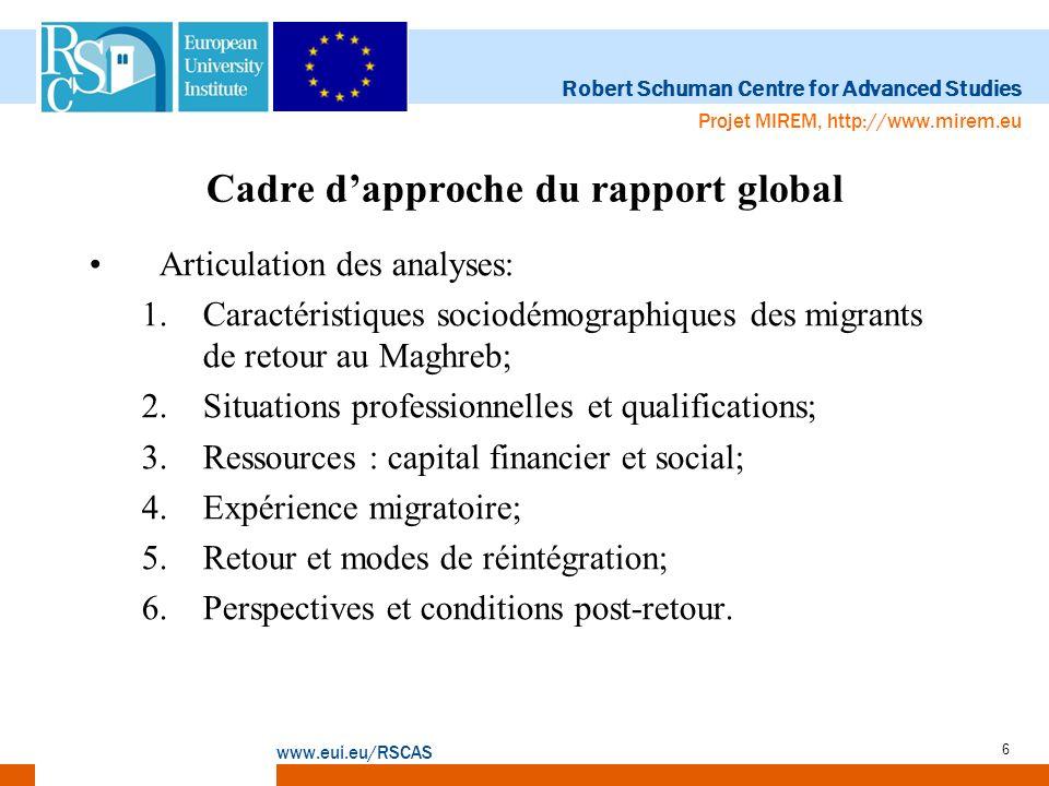 Robert Schuman Centre for Advanced Studies www.eui.eu/RSCAS Projet MIREM, http://www.mirem.eu 6 Cadre dapproche du rapport global Articulation des ana