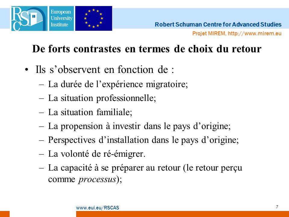 Robert Schuman Centre for Advanced Studies www.eui.eu/RSCAS Projet MIREM, http://www.mirem.eu 8 Durée de lexpérience migratoire (N=992) Nature du retourTotal DécidéImposé/forcé Migrants de retour en Algérie20,1 années8,2 années17,7 années Migrants de retour au Maroc15,3 années7,3 années12,7 années Migrants de retour en Tunisie18,6 années9,0 années16,8 années Moyenne générale18,0 années8,2 années15,7 années Source : MIREM, © EUI