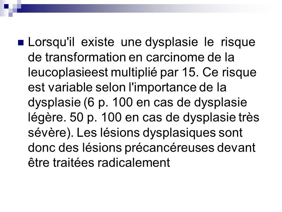 Lorsqu'il existe une dysplasie le risque de transformation en carcinome de la leucoplasieest multiplié par 15. Ce risque est variable selon l'importan