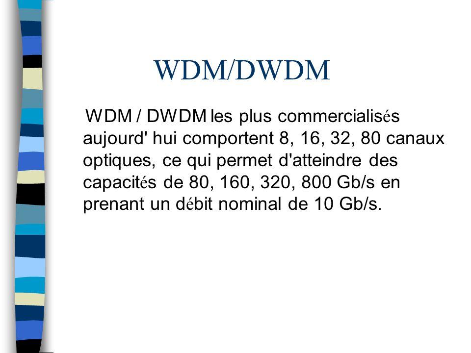 WDM/DWDM WDM / DWDM les plus commercialis é s aujourd' hui comportent 8, 16, 32, 80 canaux optiques, ce qui permet d'atteindre des capacit é s de 80,
