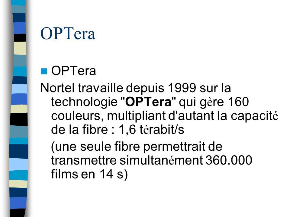 OPTera Nortel travaille depuis 1999 sur la technologie