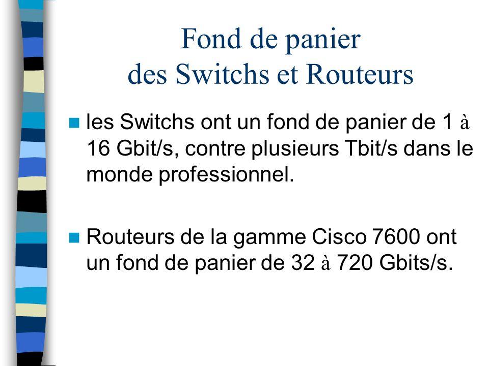 Fond de panier des Switchs et Routeurs les Switchs ont un fond de panier de 1 à 16 Gbit/s, contre plusieurs Tbit/s dans le monde professionnel. Routeu