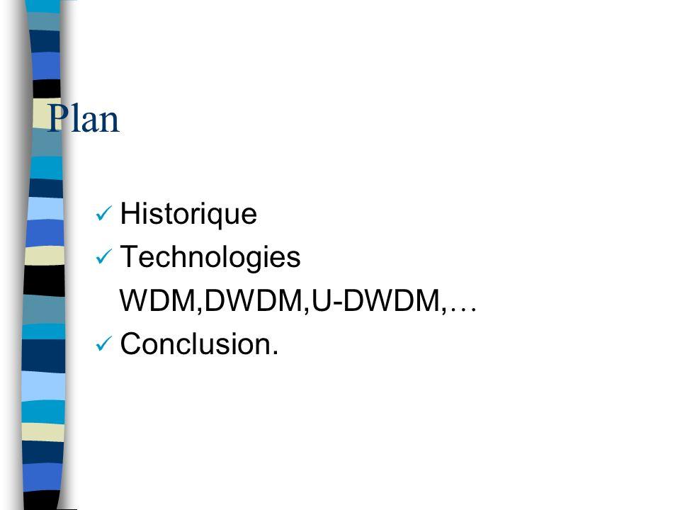 U-DWDM On peut atteindre une capacit é de 4 000 Gb/s (4 Tb/s) avec 400 canaux optiques à 10 Gb/s, en technologie U-DWDM.