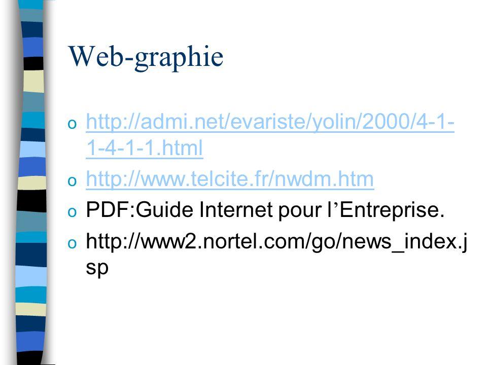 Web-graphie o http://admi.net/evariste/yolin/2000/4-1- 1-4-1-1.html http://admi.net/evariste/yolin/2000/4-1- 1-4-1-1.html o http://www.telcite.fr/nwdm