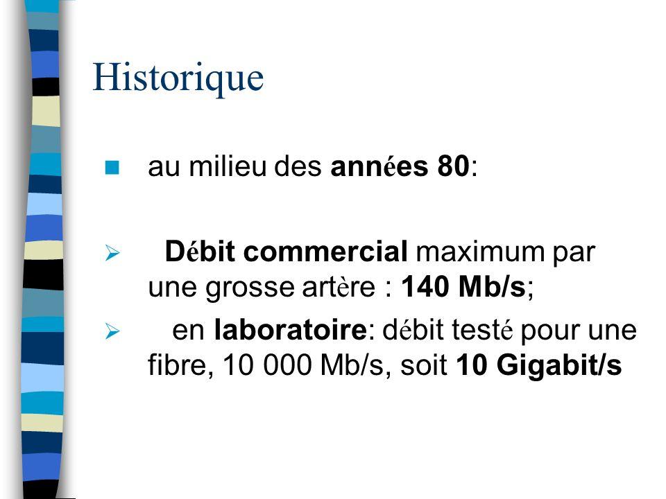 Historique au milieu des ann é es 80: D é bit commercial maximum par une grosse art è re : 140 Mb/s; en laboratoire: d é bit test é pour une fibre, 10