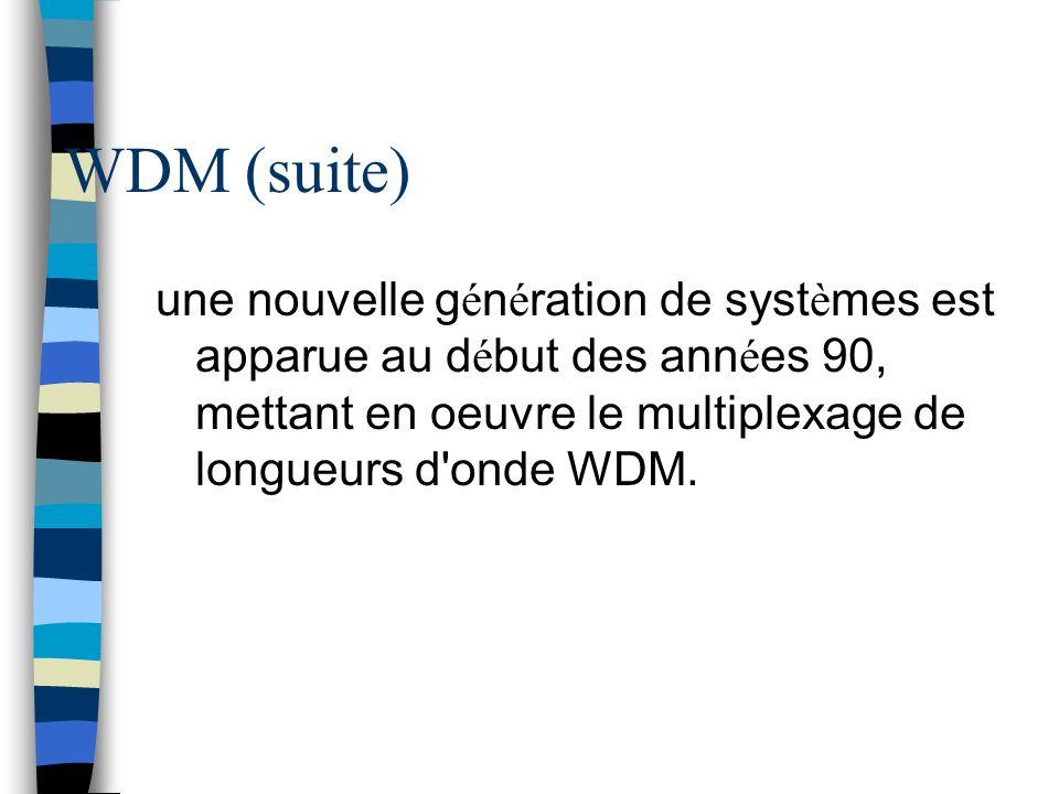 WDM (suite) qui est un simple multiplexage des longueurs d onde, permet de multiplier par 32 la capacit é de la fibre.