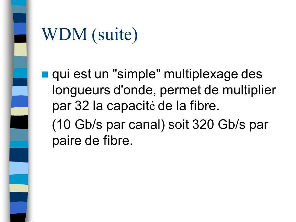 WDM (suite) est n é e de l id é e d injecter simultan é ment dans la même fibre optique plusieurs trains de signaux num é riques à la même vitesse de modulation, mais chacun à une longueur d onde distincte.