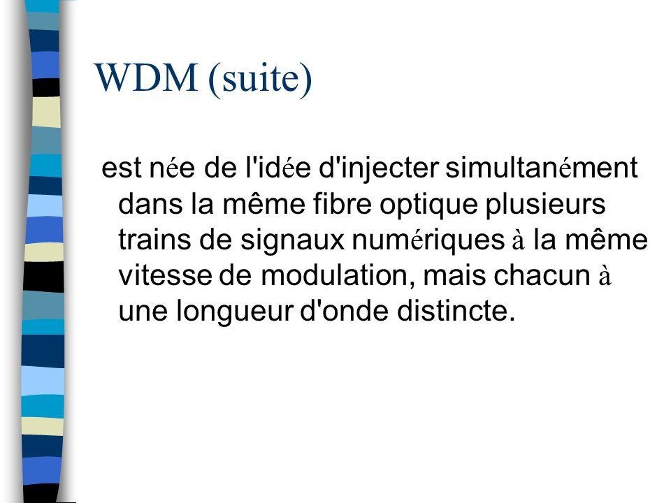 WDM (suite) est n é e de l'id é e d'injecter simultan é ment dans la même fibre optique plusieurs trains de signaux num é riques à la même vitesse de