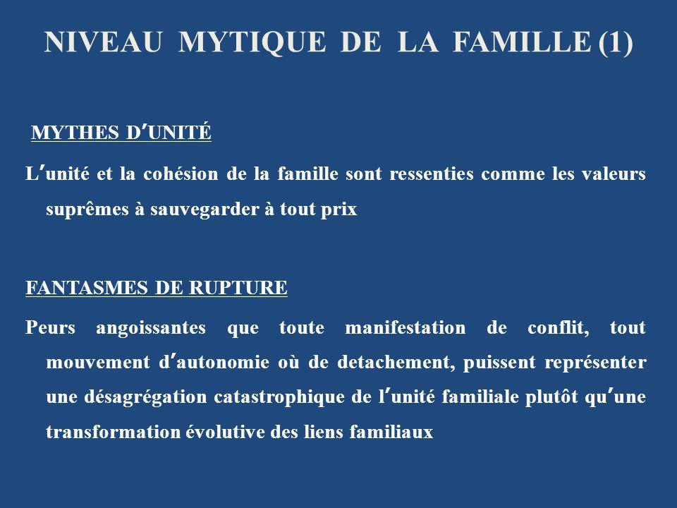 NIVEAU MYTIQUE DE LA FAMILLE (1) MYTHES DUNITÉ Lunité et la cohésion de la famille sont ressenties comme les valeurs suprêmes à sauvegarder à tout pri