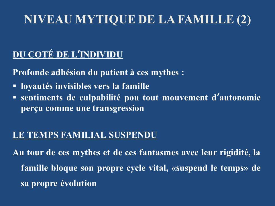 NIVEAU MYTIQUE DE LA FAMILLE (2) DU COTÉ DE LINDIVIDU Profonde adhésion du patient à ces mythes : loyautés invisibles vers la famille sentiments de cu