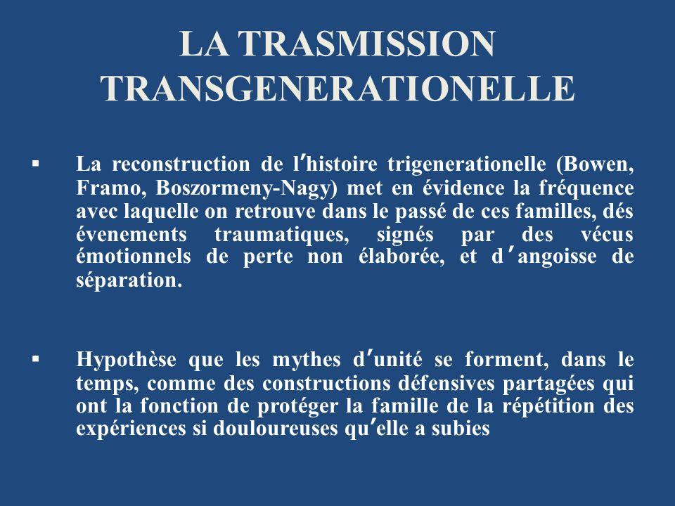 LA TRASMISSION TRANSGENERATIONELLE La reconstruction de lhistoire trigenerationelle (Bowen, Framo, Boszormeny-Nagy) met en évidence la fréquence avec