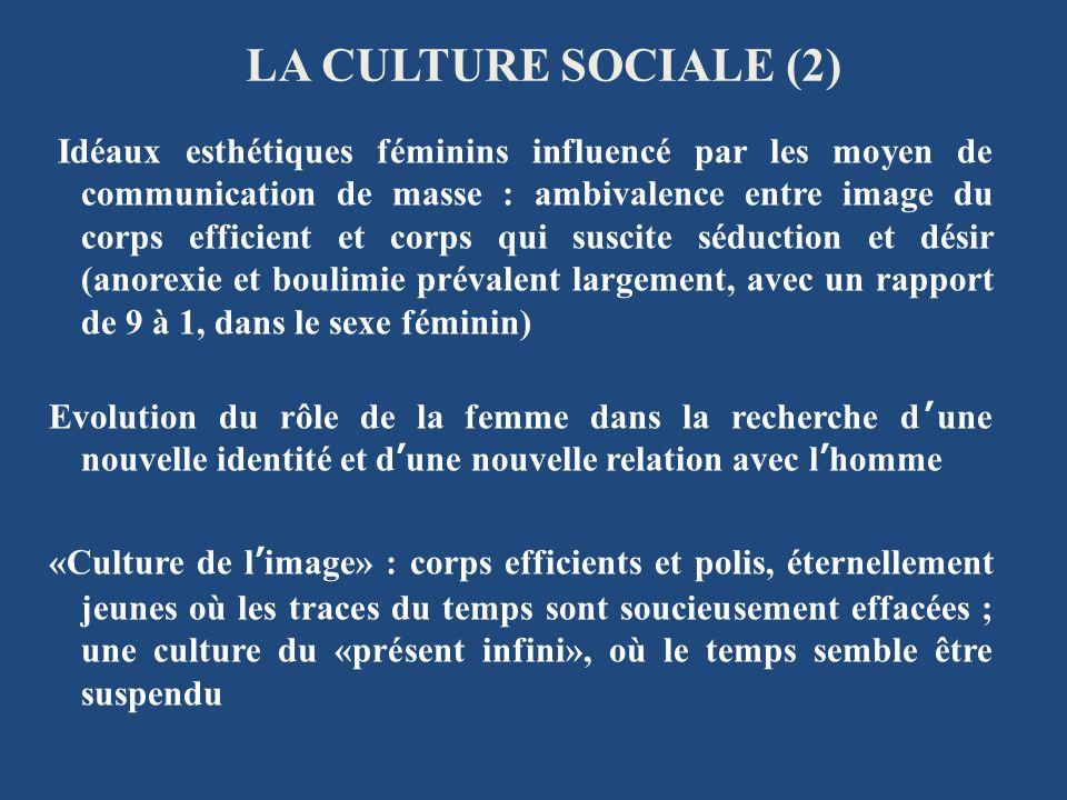 LA CULTURE SOCIALE (2) Idéaux esthétiques féminins influencé par les moyen de communication de masse : ambivalence entre image du corps efficient et c