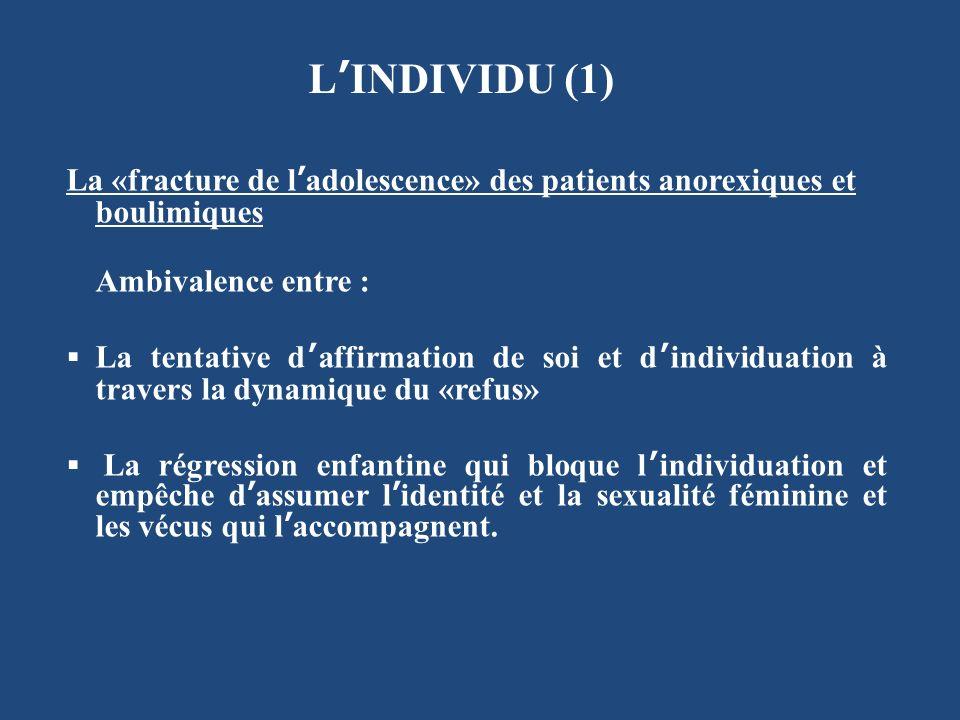 La «fracture de ladolescence» des patients anorexiques et boulimiques Ambivalence entre : La tentative daffirmation de soi et dindividuation à travers