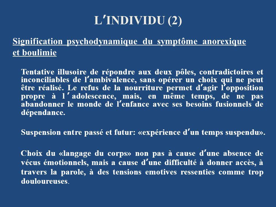 LINDIVIDU (2) Signification psychodynamique du symptôme anorexique et boulimie Tentative illusoire de répondre aux deux pôles, contradictoires et inco
