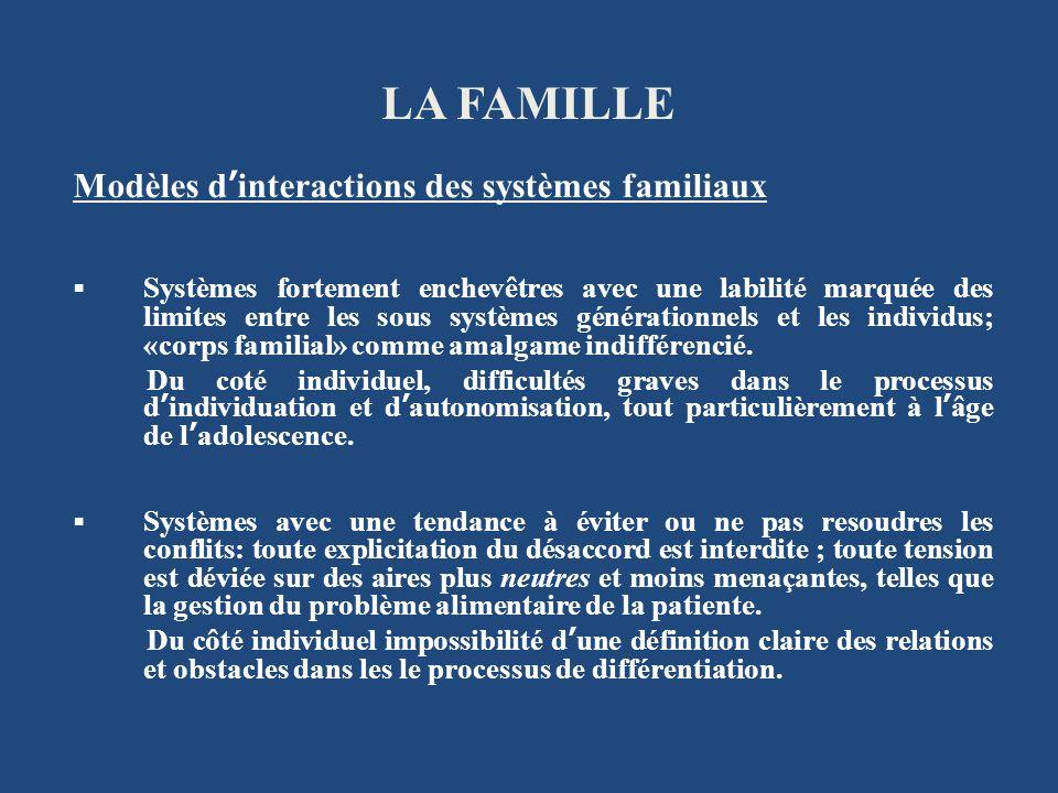 LA FAMILLE Modèles dinteractions des systèmes familiaux Systèmes fortement enchevêtres avec une labilité marquée des limites entre les sous systèmes g